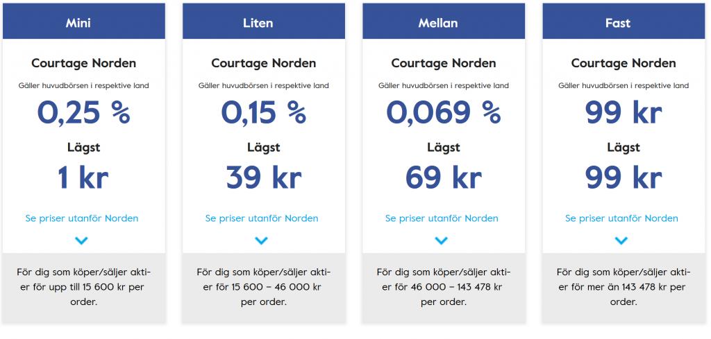 Listan på Nordnet och deras priser / courtage