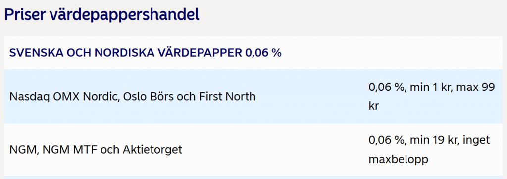 Prislista för handel hos Nordea
